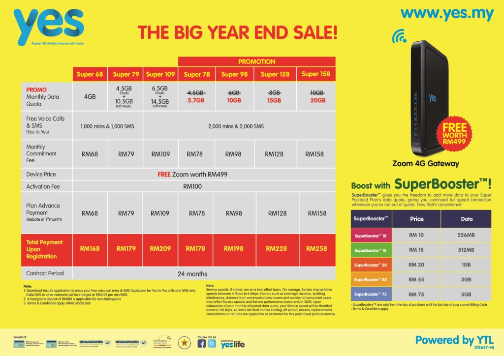 yes 4g year end sale package